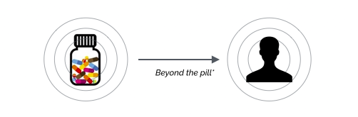 pill centricity vs customer centricity